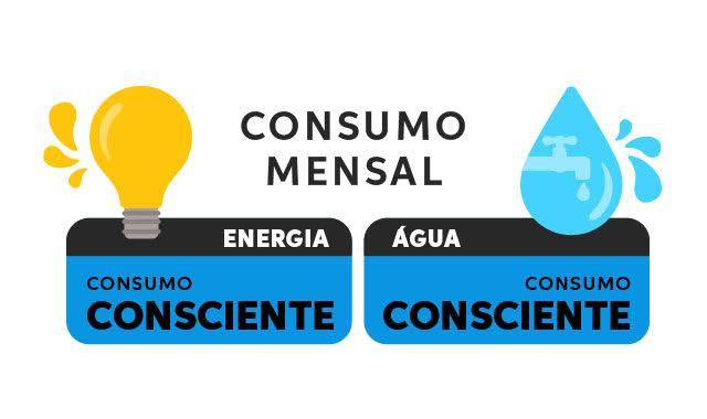 Planilha de consumo